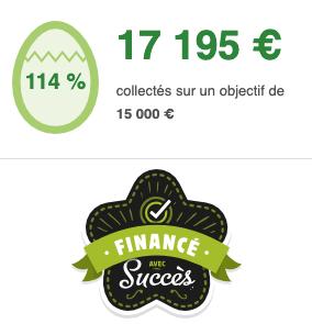 Bekomer HandiLex crowdfunding